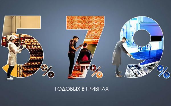 Какие проценты по кредитам платит украинский бизнес во время КОВИД-19